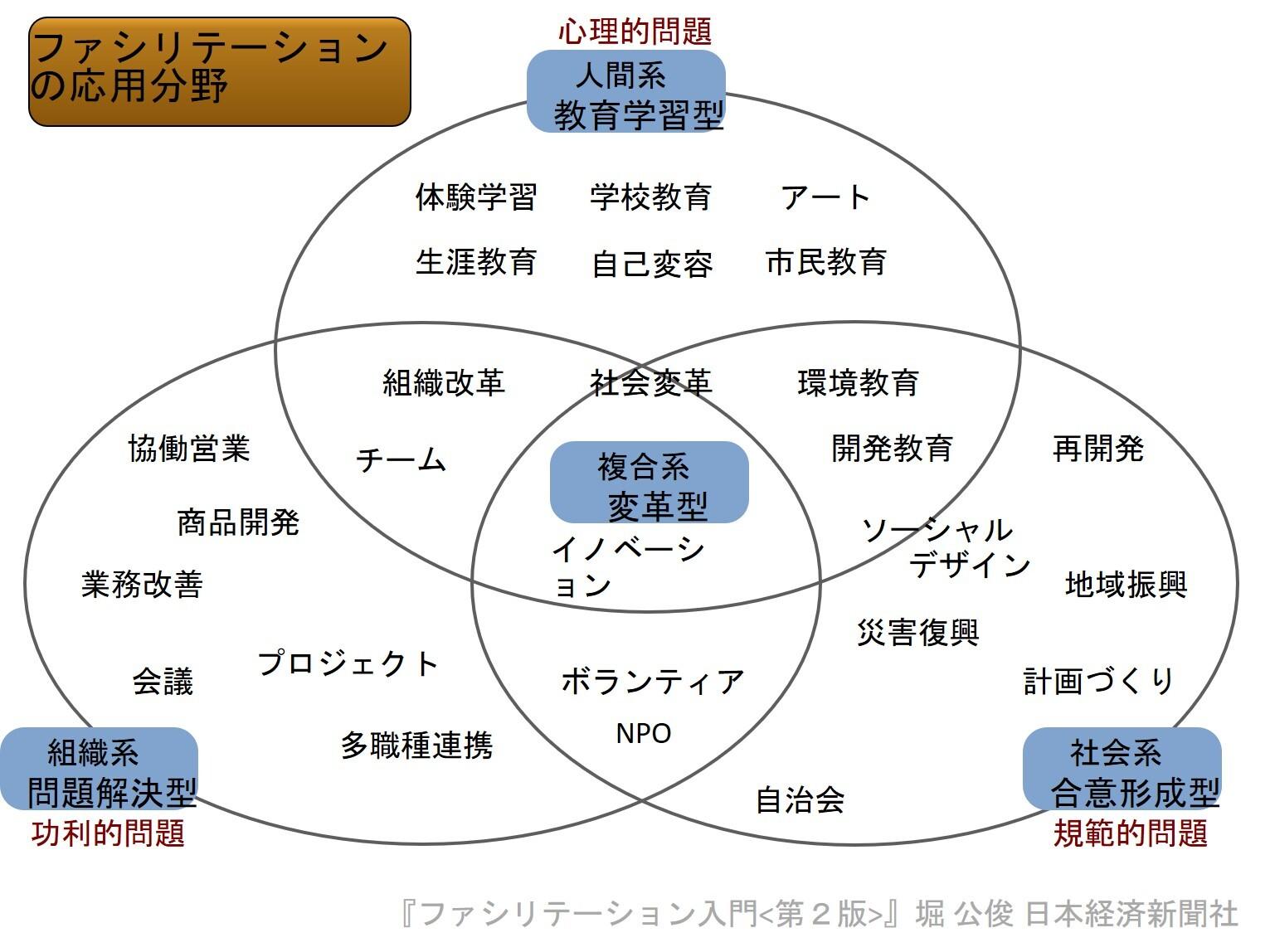 facilitation_area.jpg