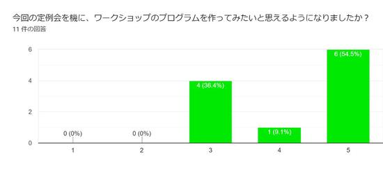 グラフ_202106.jpg
