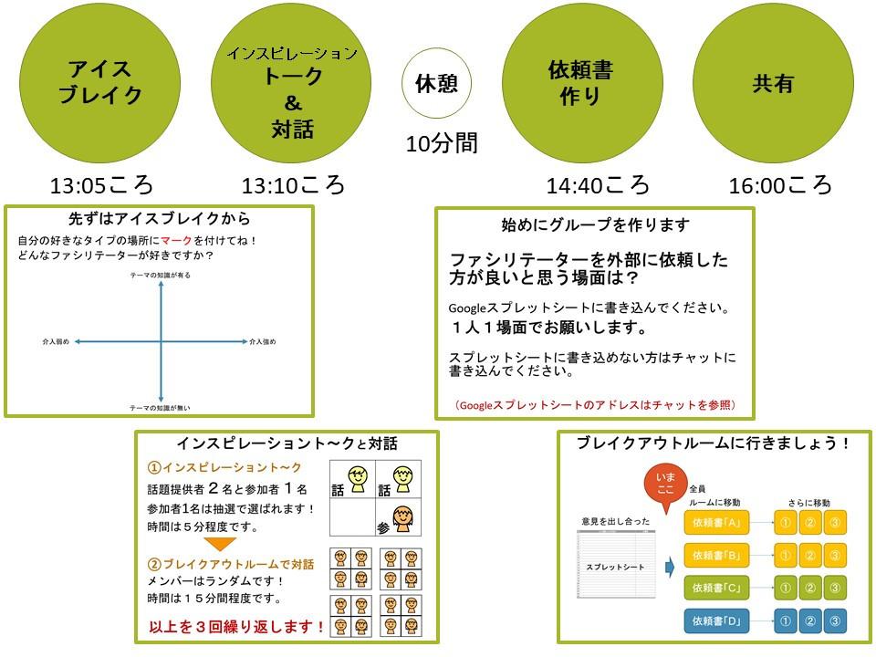 ファシリテーター依頼書つくりから求められる (1).jpg